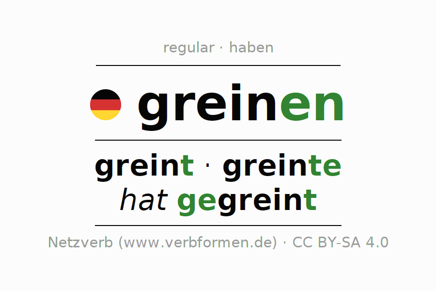 Entire conjugation of the German verb greinen. All tenses are clearly represented in a table.