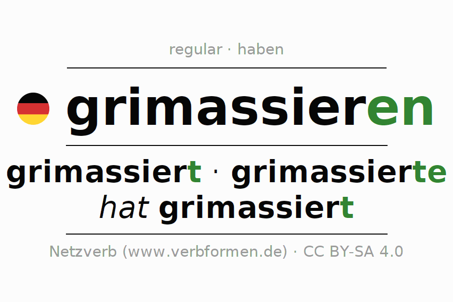 Entire conjugation of the German verb grimassieren. All tenses and modes are clearly represented in a table.