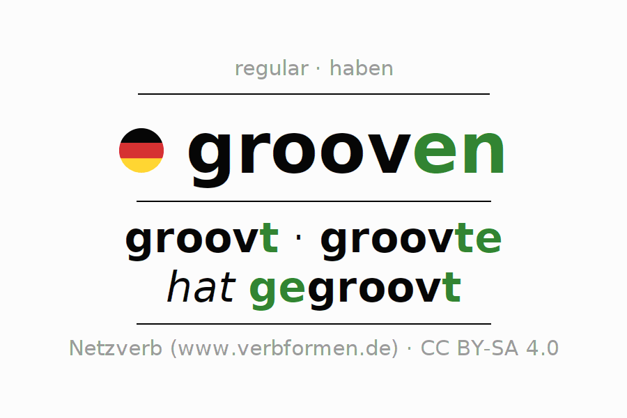 Entire conjugation of the German verb grooven. All tenses are clearly represented in a table.