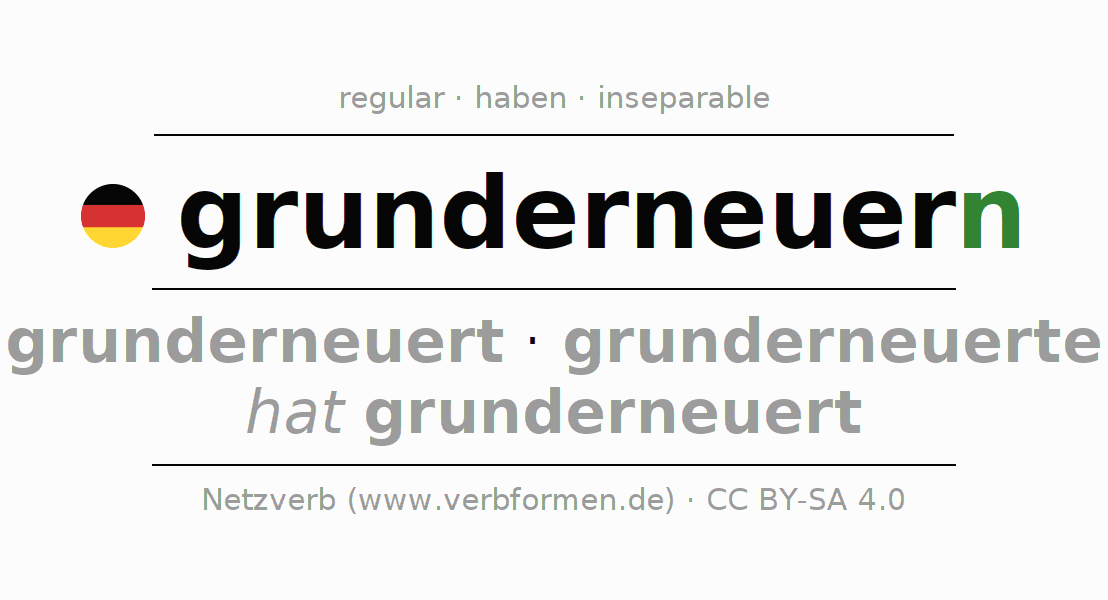 Entire conjugation of the German verb grunderneuern (hat). All tenses are clearly represented in a table.