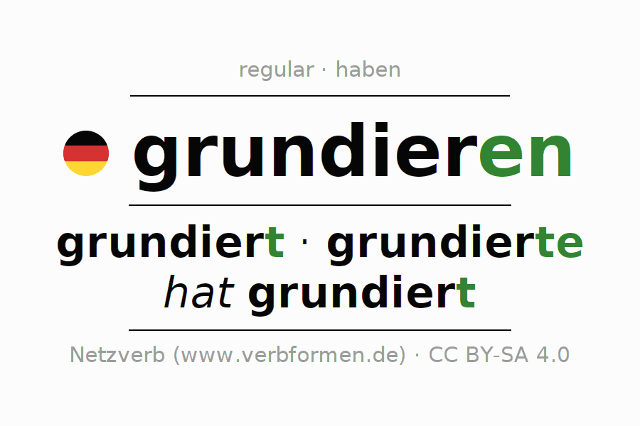 Entire conjugation of the German verb grundieren. All tenses and modes are clearly represented in a table.
