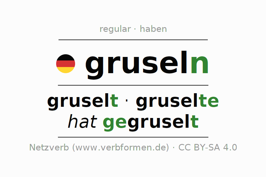 Entire conjugation of the German verb gruseln. All tenses are clearly represented in a table.
