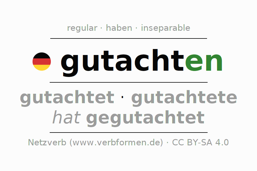 Entire conjugation of the German verb gutachten (hat). All tenses and modes are clearly represented in a table.