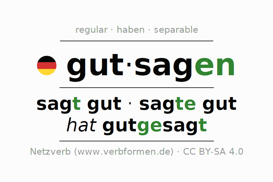 Entire conjugation of the German verb gutsagen. All tenses are clearly represented in a table.