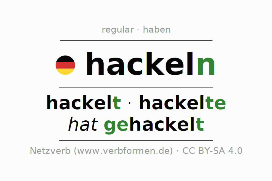 Entire conjugation of the German verb hackeln. All tenses are clearly represented in a table.