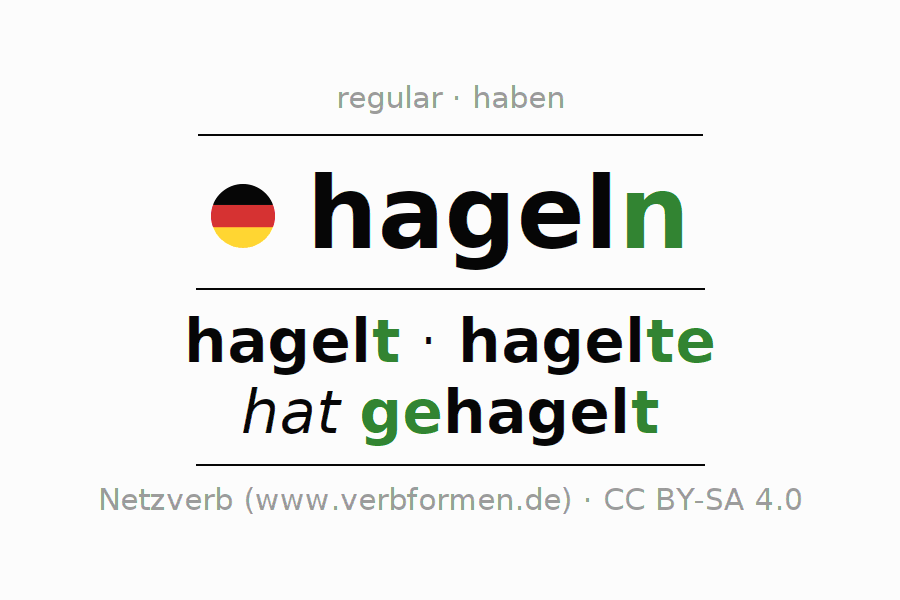 Conjugation of German verb hageln (hat)