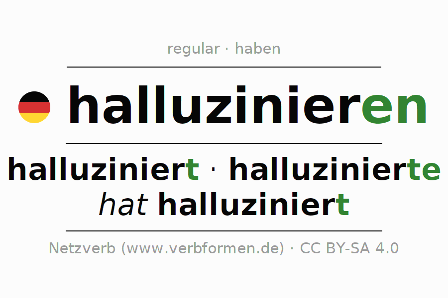 Entire conjugation of the German verb halluzinieren. All tenses are clearly represented in a table.