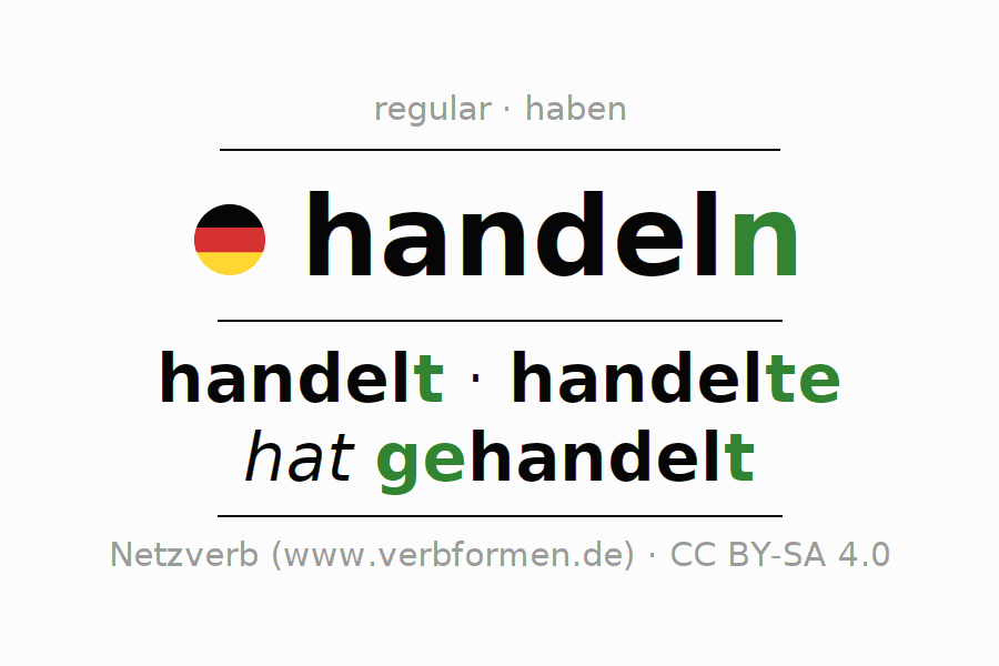 Entire conjugation of the German verb handeln. All tenses and modes are clearly represented in a table.