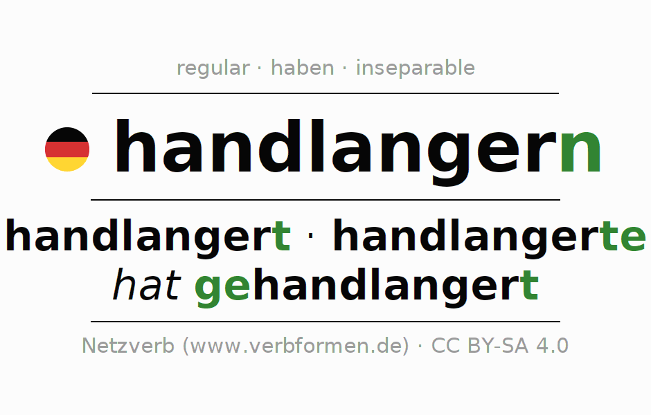 Conjugation of verb handlangern
