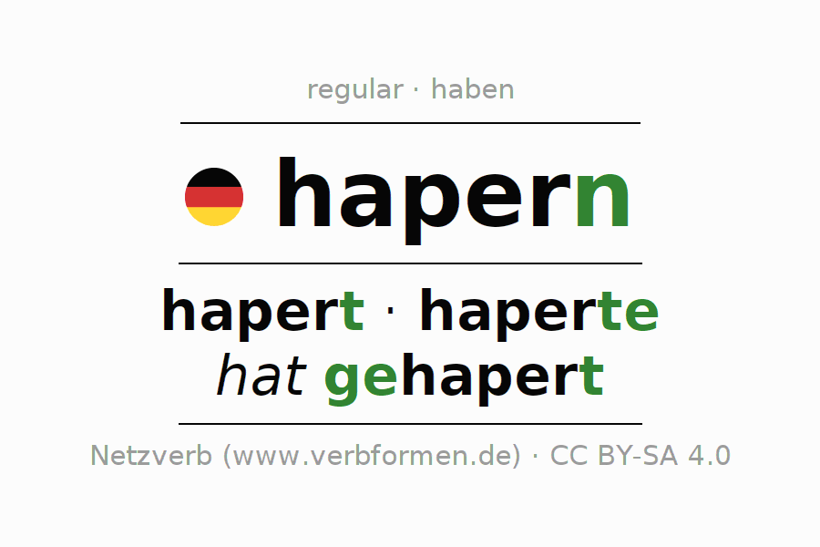Entire conjugation of the German verb hapern. All tenses are clearly represented in a table.