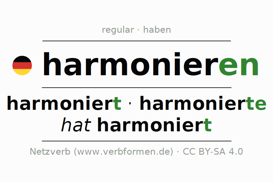 Entire conjugation of the German verb harmonieren. All tenses and modes are clearly represented in a table.