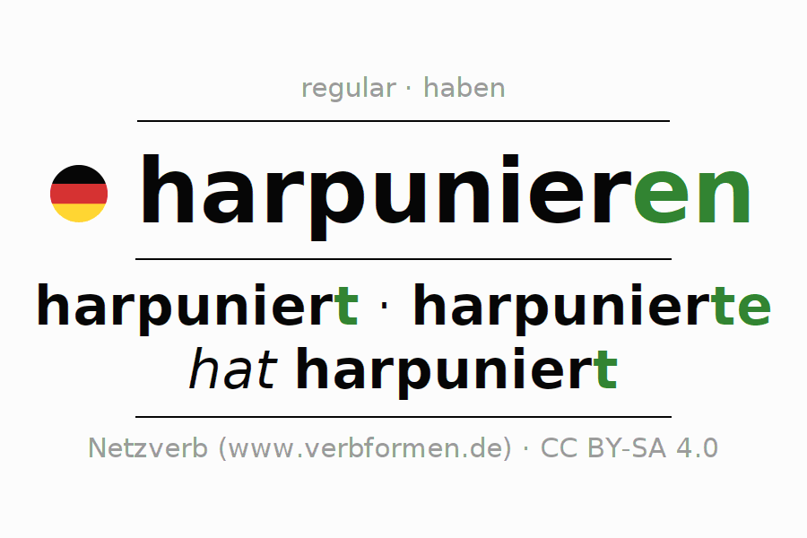 Entire conjugation of the German verb harpunieren. All tenses are clearly represented in a table.