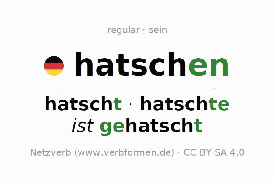 Entire conjugation of the German verb hatschen. All tenses are clearly represented in a table.