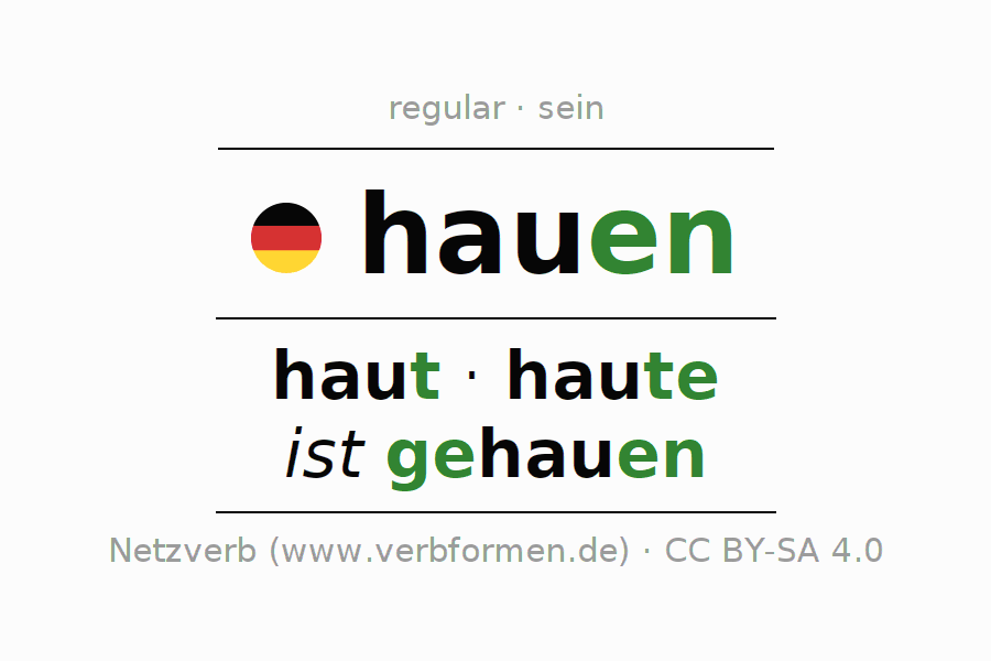 Conjugation of German verb hauen (regelm) (ist)