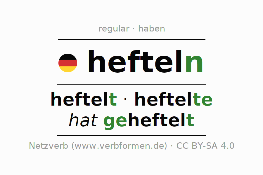 Entire conjugation of the German verb hefteln. All tenses and modes are clearly represented in a table.