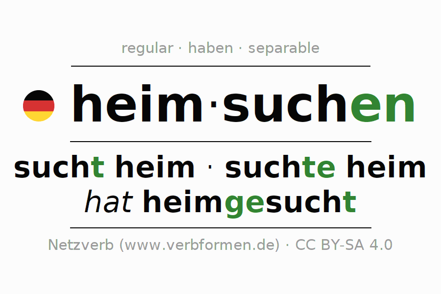 Entire conjugation of the German verb heimsuchen. All tenses are clearly represented in a table.