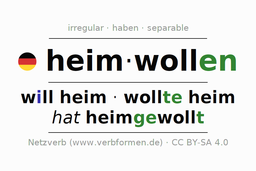 Entire conjugation of the German verb heimwollen. All tenses are clearly represented in a table.