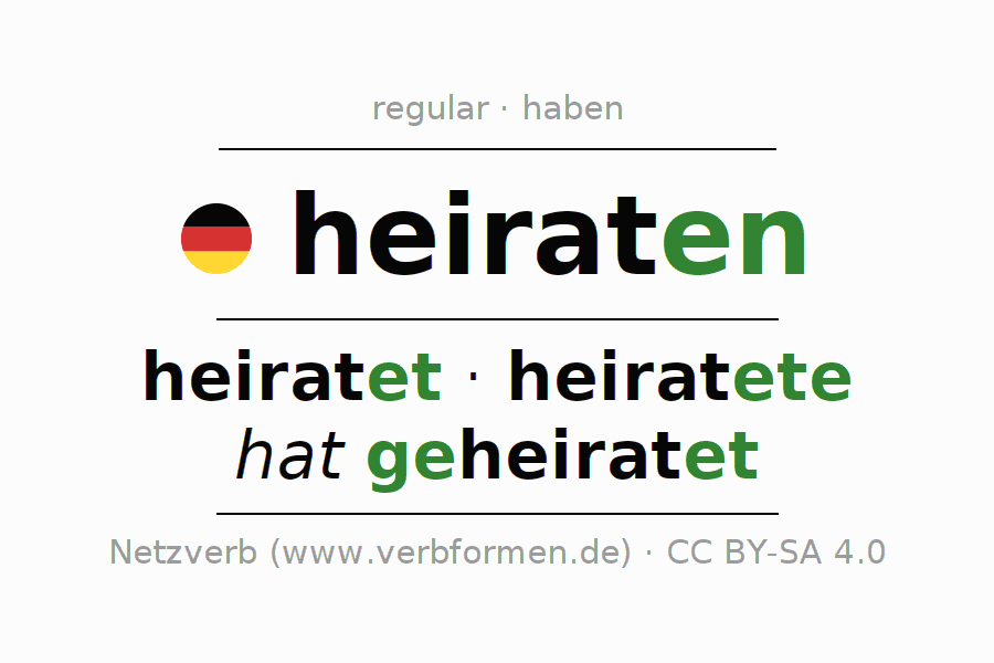 Entire conjugation of the German verb heiraten. All tenses are clearly represented in a table.