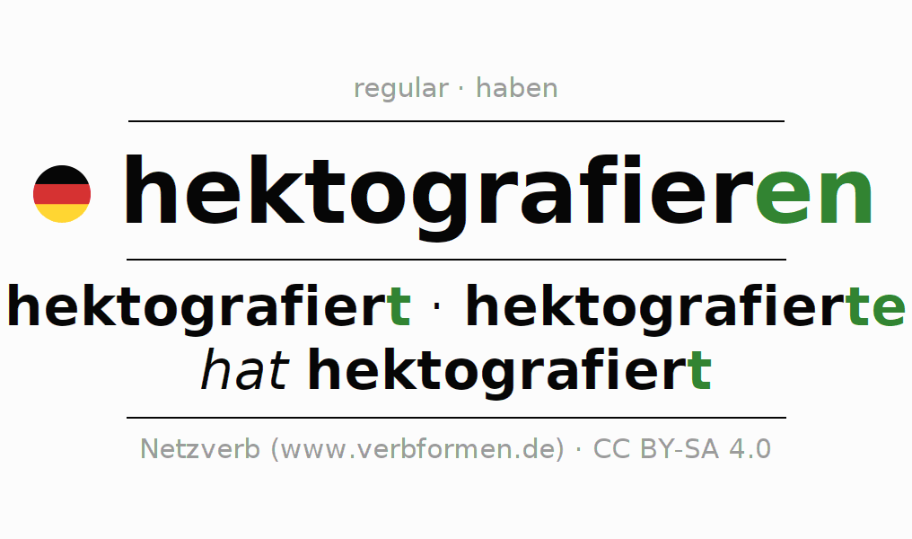 Entire conjugation of the German verb hektografieren. All tenses are clearly represented in a table.