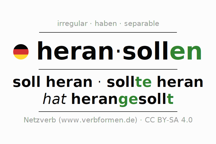 Entire conjugation of the German verb heransollen. All tenses and modes are clearly represented in a table.
