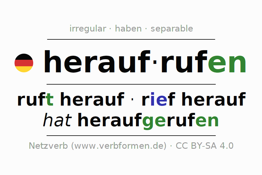 Entire conjugation of the German verb heraufrufen. All tenses and modes are clearly represented in a table.