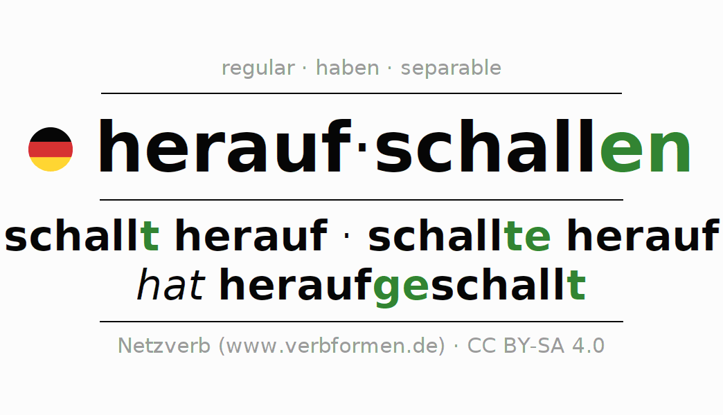 Conjugation of verb heraufschallen