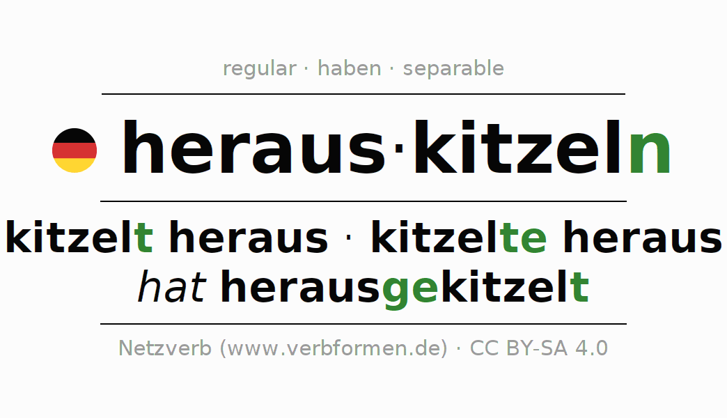 Conjugation of German verb herauskitzeln