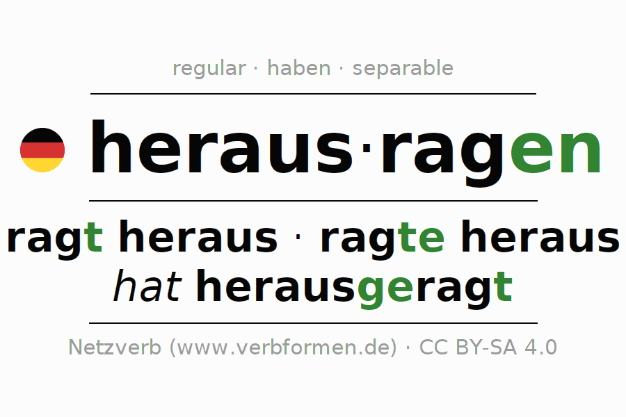 Conjugation of German verb herausragen