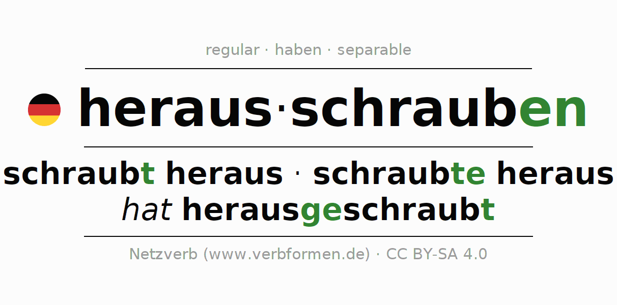Conjugation of German verb herausschrauben