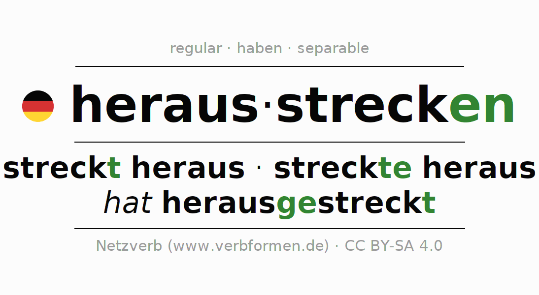 Conjugation of German verb herausstrecken