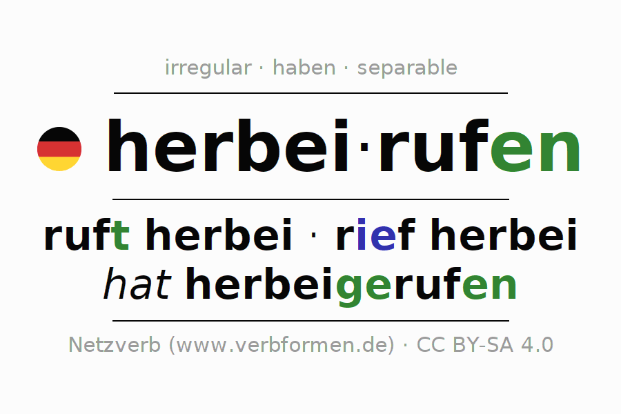 Entire conjugation of the German verb herbeirufen. All tenses and modes are clearly represented in a table.