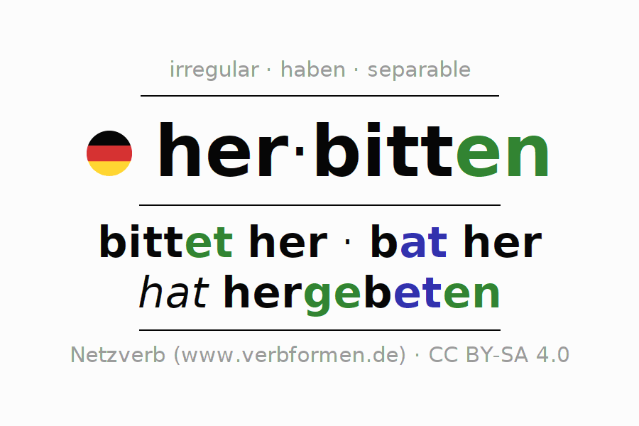 Entire conjugation of the German verb herbitten. All tenses are clearly represented in a table.