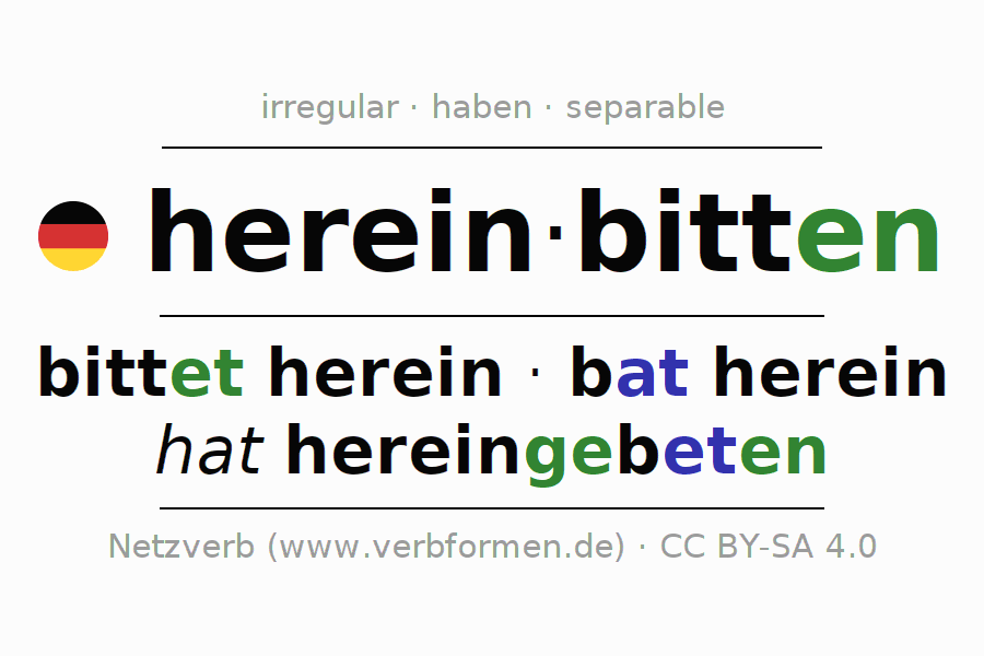 Conjugation of German verb hereinbitten