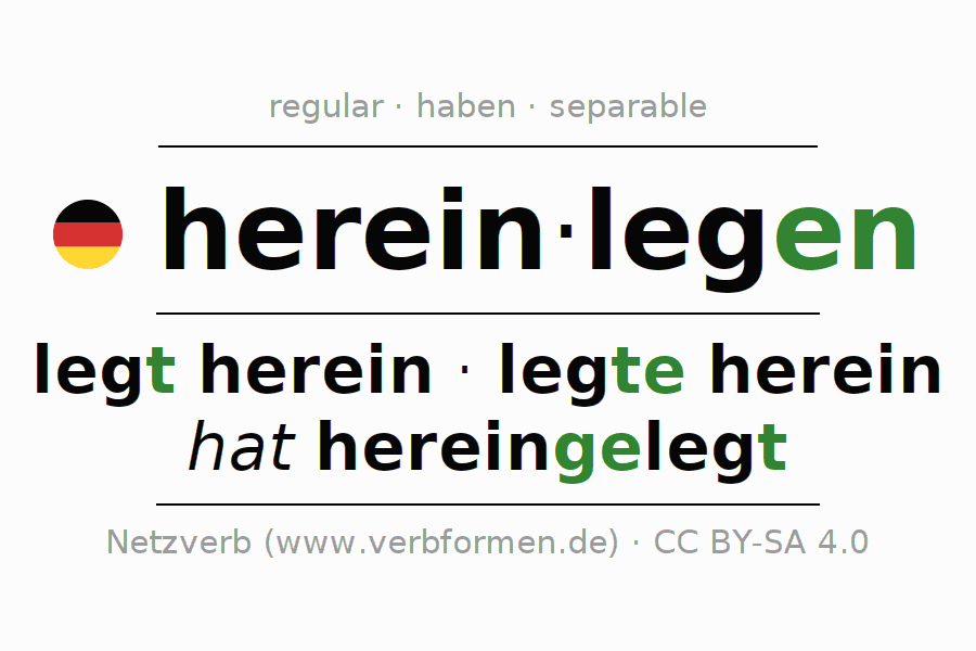 Entire conjugation of the German verb hereinlegen. All tenses are clearly represented in a table.