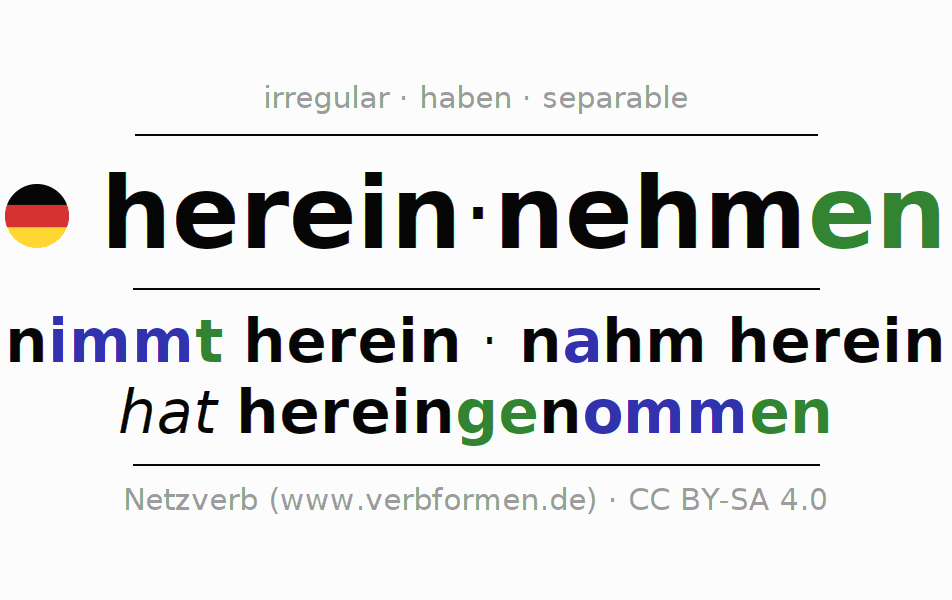 Entire conjugation of the German verb hereinnehmen. All tenses and modes are clearly represented in a table.