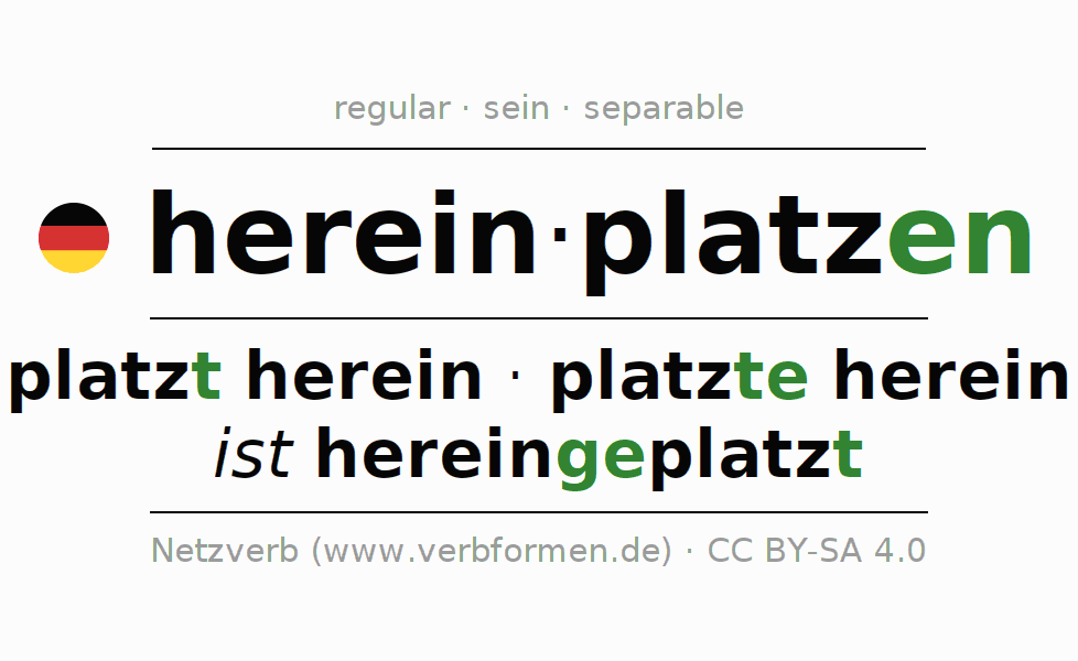Entire conjugation of the German verb hereinplatzen. All tenses and modes are clearly represented in a table.