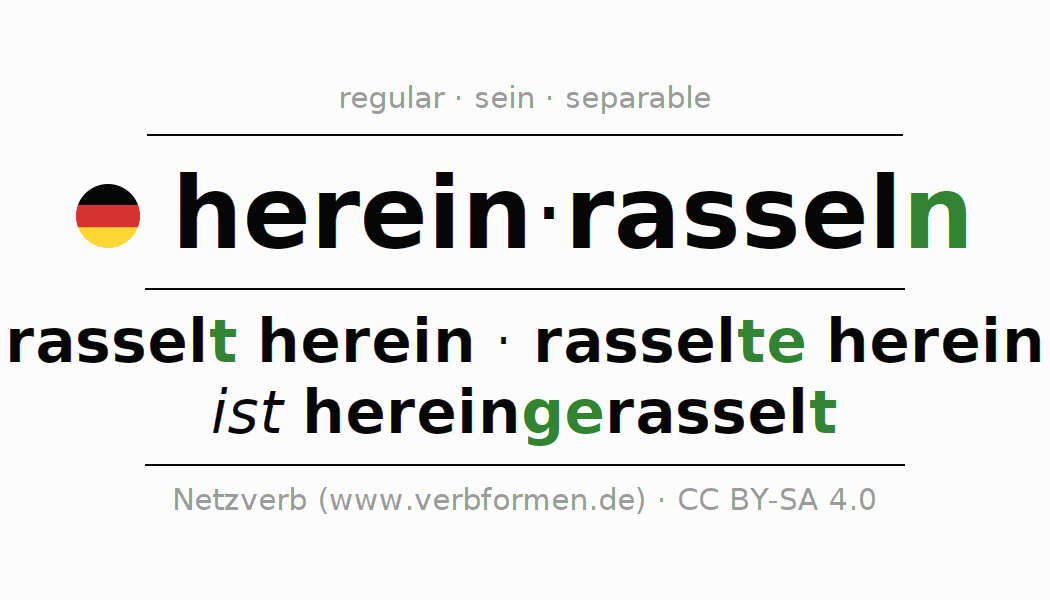 Entire conjugation of the German verb hereinrasseln. All tenses are clearly represented in a table.