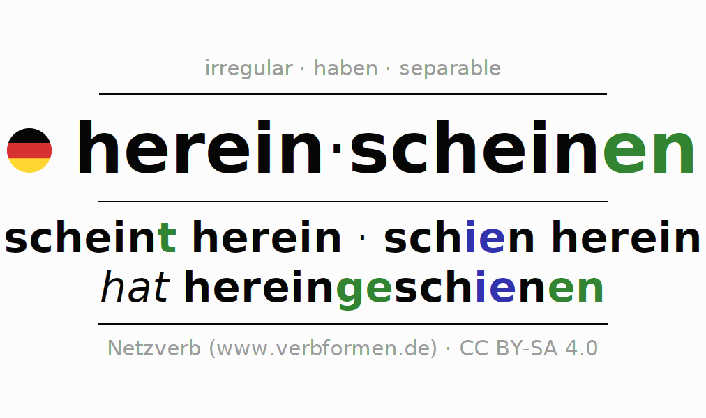 Conjugation of German verb hereinscheinen