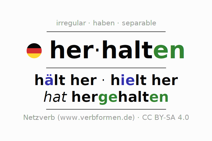 Conjugation of verb herhalten