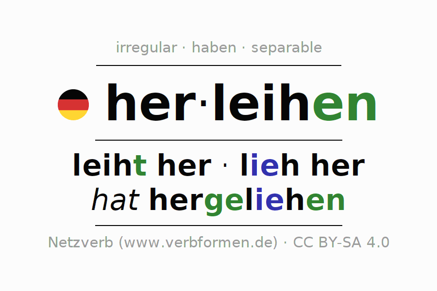Entire conjugation of the German verb herleihen. All tenses are clearly represented in a table.