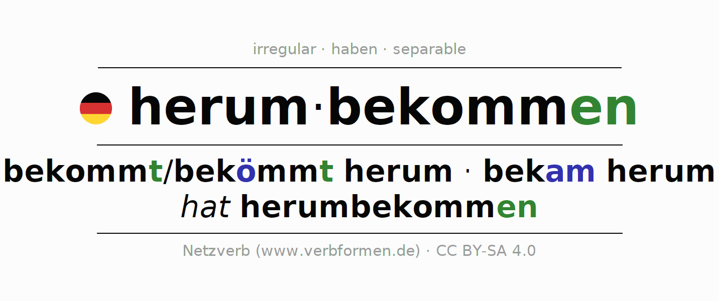 Entire conjugation of the German verb herumbekommen. All tenses are clearly represented in a table.