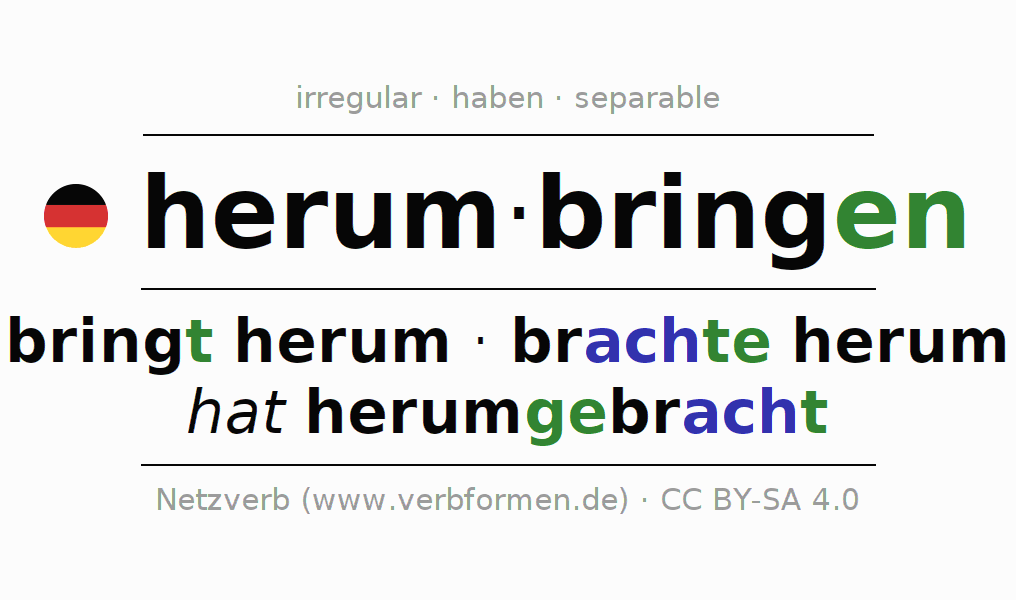 Conjugation of German verb herumbringen