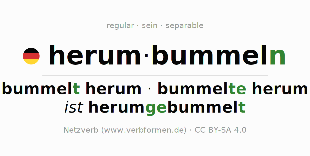 Entire conjugation of the German verb herumbummeln (ist). All tenses are clearly represented in a table.
