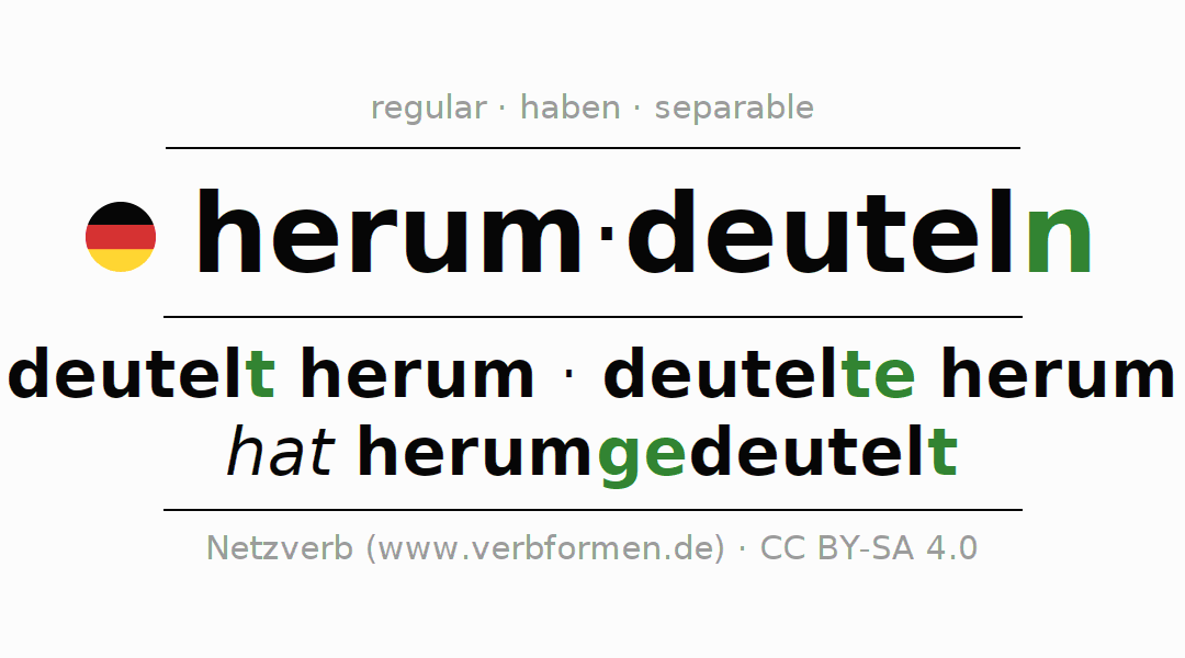 Entire conjugation of the German verb herumdeuteln. All tenses are clearly represented in a table.
