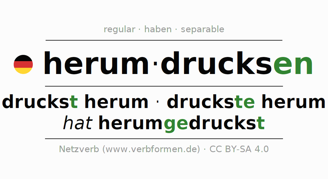 Entire conjugation of the German verb herumdrucksen. All tenses and modes are clearly represented in a table.