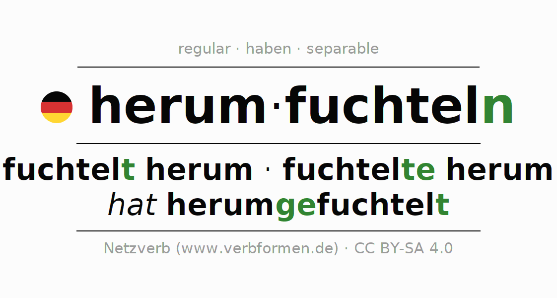 Entire conjugation of the German verb herumfuchteln. All tenses are clearly represented in a table.
