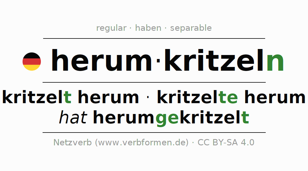 Conjugation of German verb herumkritzeln