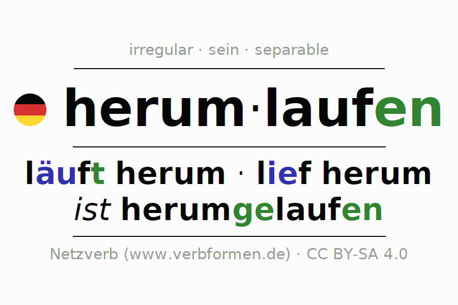 Conjugation of German verb herumlaufen