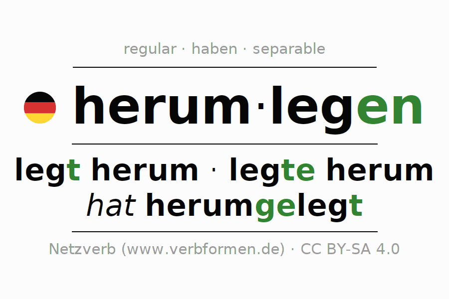 Entire conjugation of the German verb herumlegen. All tenses are clearly represented in a table.