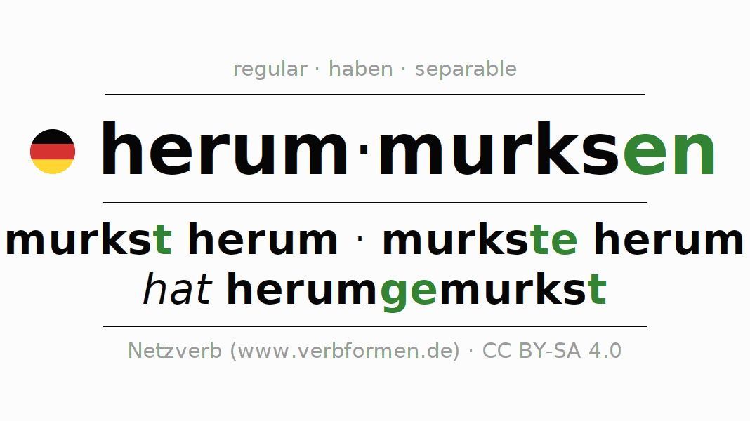 Entire conjugation of the German verb herummurksen. All tenses and modes are clearly represented in a table.